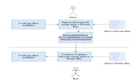 Comprehensive List of Cryptocurrency Platform Hacks   Crypto Scams