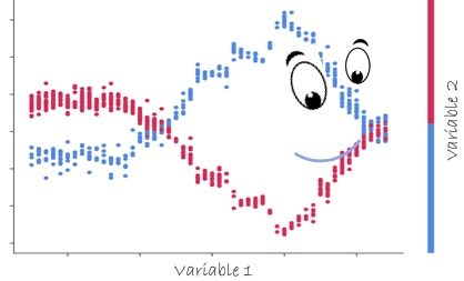 How to Interpret a Machine Learning Model with Python's SHAP Library
