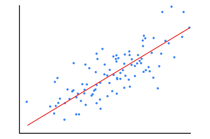 What is Linear Regression | Simple Linear Regression from Scratch Python